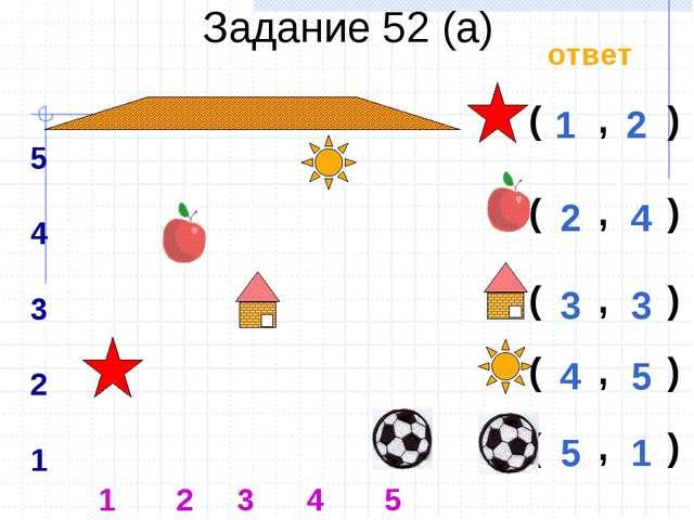 (,) Задание 52 (а) 5 4 3 2 1 1 2 3 4 5 (,) (,) (,) (,) ответ 1...