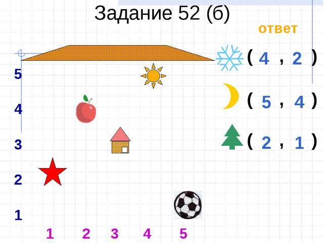 (,) Задание 52 (б) 5 4 3 2 1 1 2 3 4 5 (,) (,) ответ 4 2 5 4 2 1...