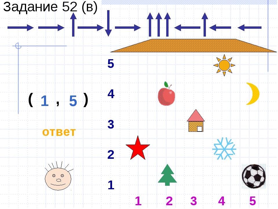 Задание 52 (в) 5 4 3 2 1 1 2 3 4 5 (,) 1 5 ответ