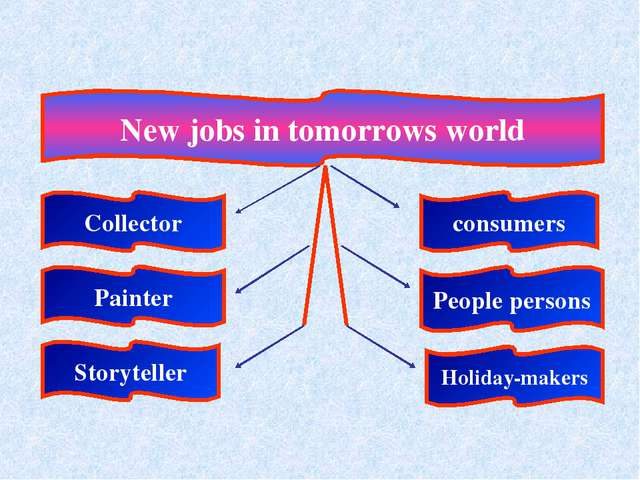 New jobs in tomorrows world Collector Painter Storyteller consumers People pe...