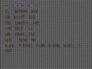 Реши примеры, расшифруй слово IВ 408900 :174 IIВ 18837 : 207 IIIВ 206226 : 3