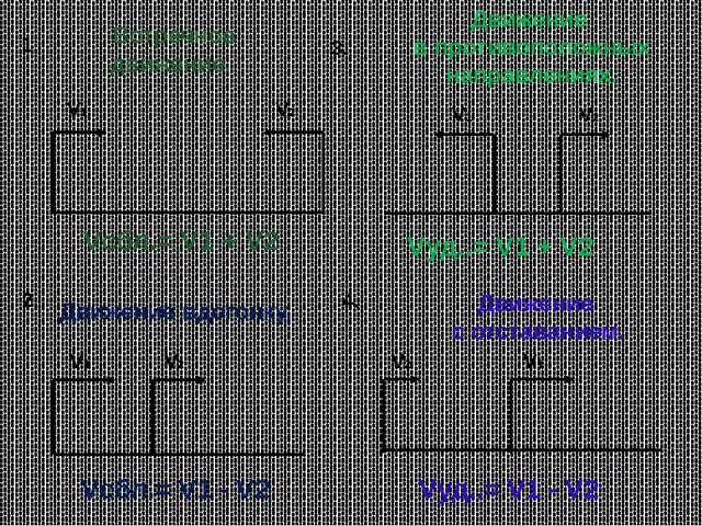 Встречное движение. Движение вдогонку. 1. 2. V1 V2 V1 V2 Движение в противоп...