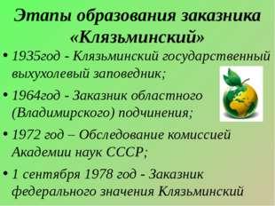 Этапы образования заказника «Клязьминский» 1935год - Клязьминский государстве