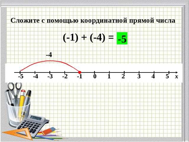 Сложите с помощью координатной прямой числа (-1) + (-4) = -4 -5 -5 -4 -3 -2 -...