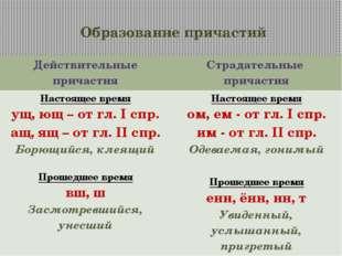 Образование причастий Действительные причастия Страдательные причастия Настоя