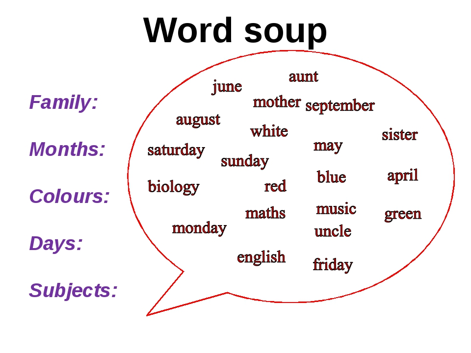 Word soup Family: Months: Colours: Days: Subjects: