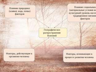 Географическое распространение болезней Влияние природных (климат, вода, поч
