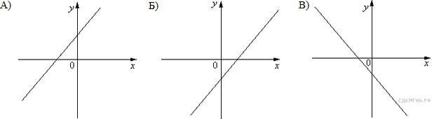 http://xn--80aaicww6a.xn--p1ai/get_file?id=6253