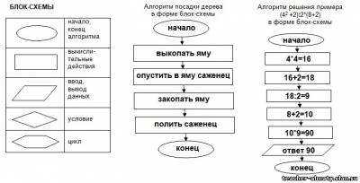 http://teacher-almaty.clan.su/_pu/13/s21179578.jpg