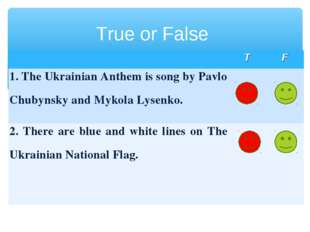 True or False 	T	F 1. The Ukrainian Anthem is song by Pavlo Chubynsky and Myk