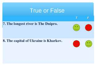 True or False 	T	F 7. The longest river is The Dnipro.		 8. The capital of Uk