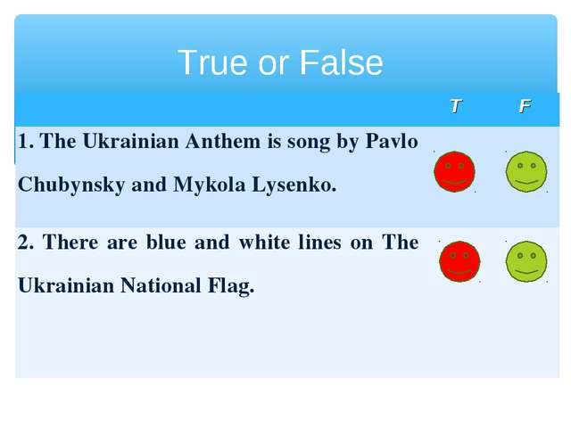 True or False 	T	F 1. The Ukrainian Anthem is song by Pavlo Chubynsky and Myk...