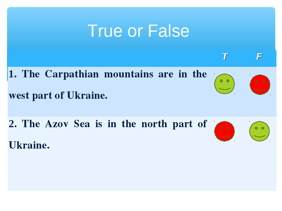 True or False 	T	F 1. The Carpathian mountains are in the west part of Ukrain...
