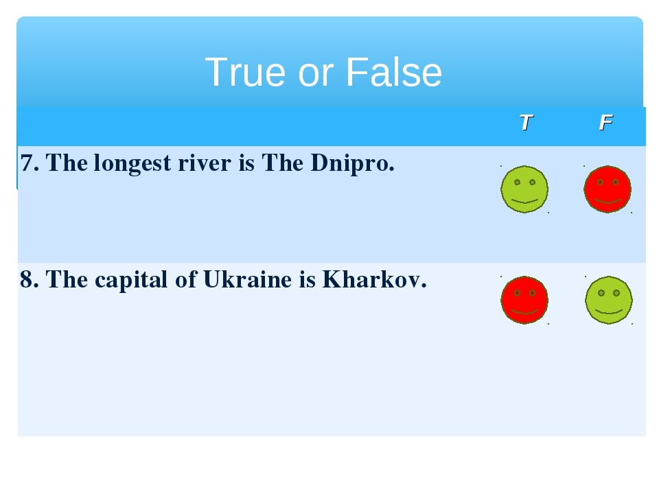 True or False 	T	F 7. The longest river is The Dnipro.		 8. The capital of Uk...