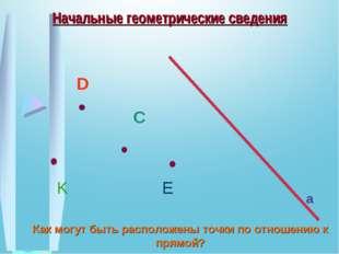 Начальные геометрические сведения Как могут быть расположены точки по отношен