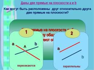Даны две прямые на плоскости a и b Как могут быть расположены друг относитель