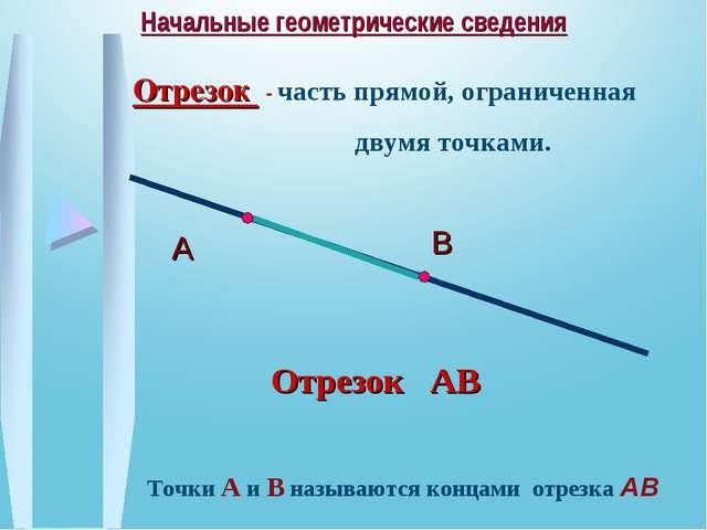 А В Отрезок - часть прямой, ограниченная двумя точками. Начальные геометричес...