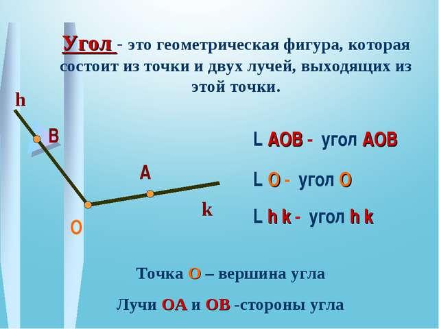 О В А Угол - это геометрическая фигура, которая состоит из точки и двух лучей...