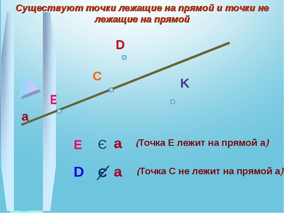 D C K a Существуют точки лежащие на прямой и точки не лежащие на прямой E