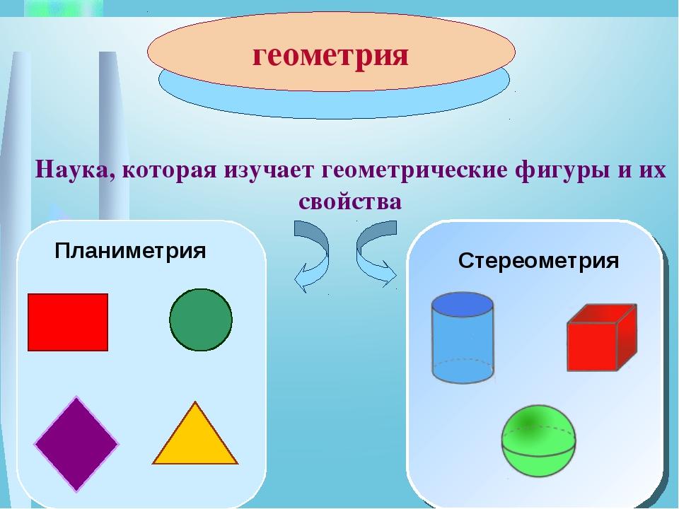 Наука, которая изучает геометрические фигуры и их свойства