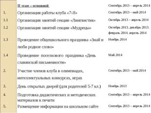 II этап – основной Сентябрь 2013 – апрель 2014 1.Организация работы клуба