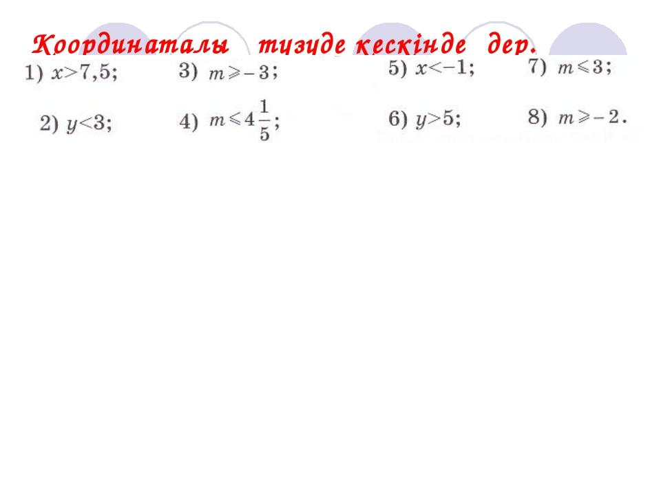 Координаталық түзуде кескіндеңдер.