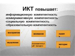 -информационную компетентность -коммуникативную компетентность -социальную ко