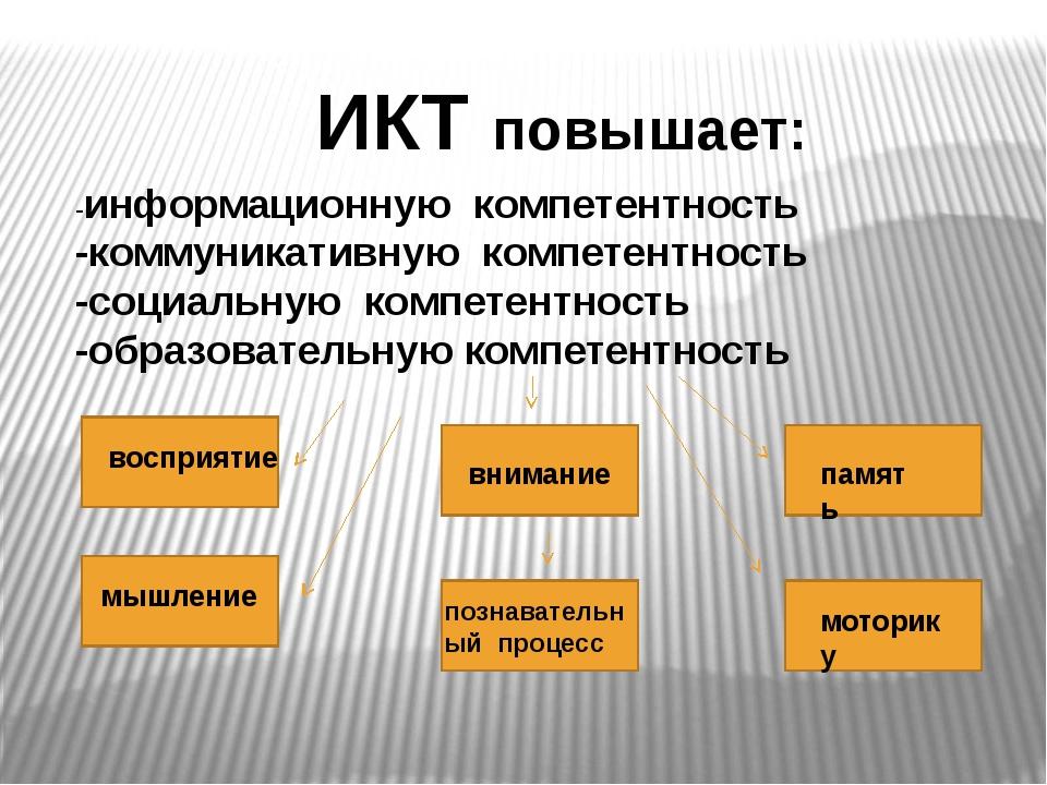 -информационную компетентность -коммуникативную компетентность -социальную ко...