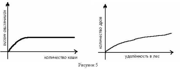 http://festival.1september.ru/articles/510868/img5.JPG