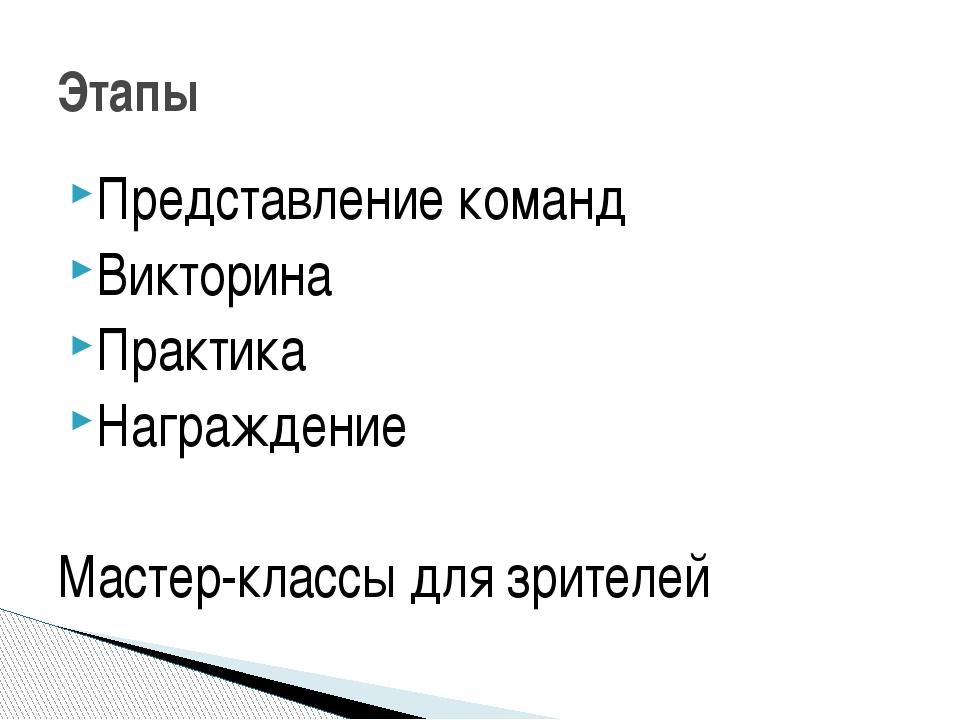 Представление команд Викторина Практика Награждение Мастер-классы для зрителе...