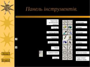 Панель інструментів. Кнопки панелі інструментів служать для виклику потрібног