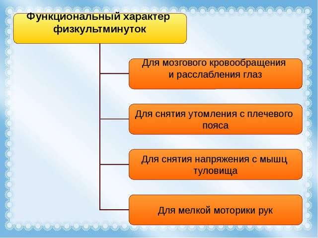 Функциональный характер физкультминуток Для мозгового кровообращения и рассла...