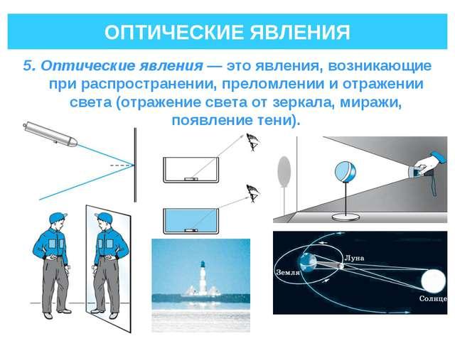 ОПТИЧЕСКИЕ ЯВЛЕНИЯ 5. Оптические явления— это явления, возникающие при распр...