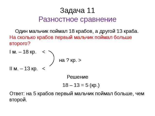 Задача 11 Разностное сравнение Один мальчик поймал 18 крабов, а другой 13 кра...