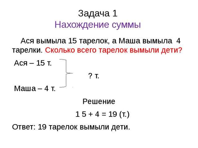 Задача 1 Нахождение суммы Ася вымыла 15 тарелок, а Маша вымыла 4 тарелки. Ско...