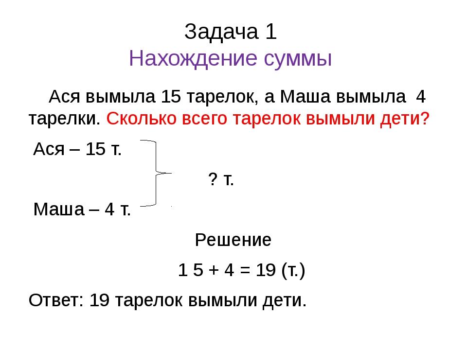 Схема задач на нахождение остатка
