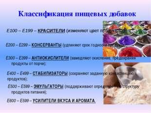 Е100 – Е199 – КРАСИТЕЛИ (изменяют цвет продуктов); Классификация пищевых доб