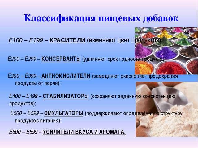 Е100 – Е199 – КРАСИТЕЛИ (изменяют цвет продуктов); Классификация пищевых доб...