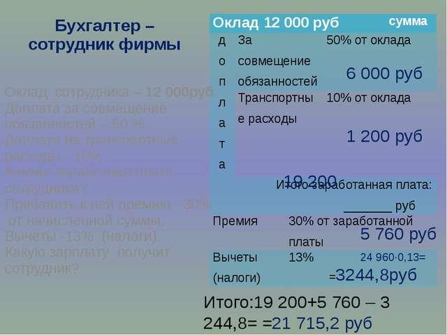 Бухгалтер – сотрудник фирмы Оклад сотрудника – 12 000руб. Доплата за совмещен...