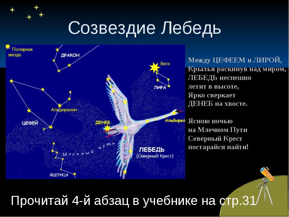 Созвездие Лебедь Прочитай 4-й абзац в учебнике на стр.31 Между ЦЕФЕЕМ и ЛИРОЙ...