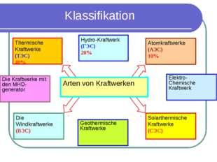 Geothermische Kraftwerke(ГеоТЭС) Geothermische Kraftwerke produzieren elektri