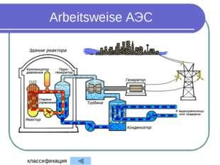 Arbeitsweise АЭС классификация