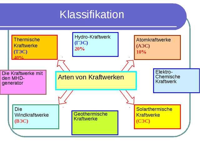 Geothermische Kraftwerke(ГеоТЭС) Geothermische Kraftwerke produzieren elektri...