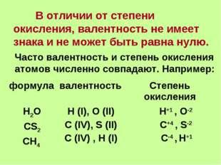 В отличии от степени окисления, валентность не имеет знака и не может быть р