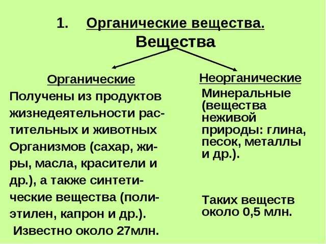 Органические вещества. Вещества Органические Получены из продуктов жизнедеяте...