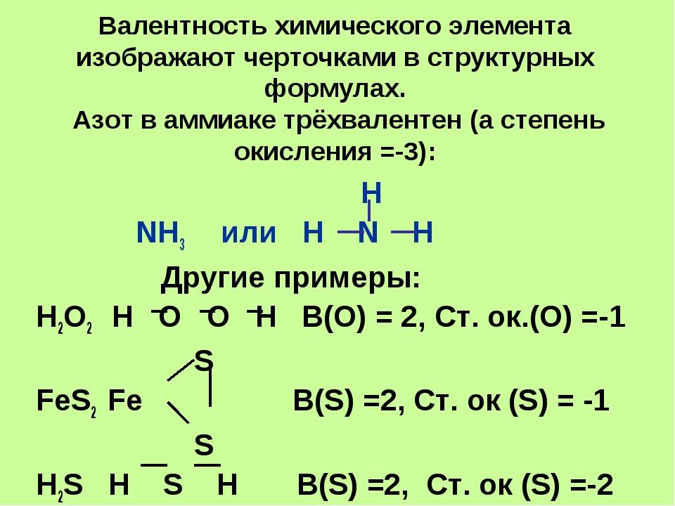 Валентность химического элемента изображают черточками в структурных формулах...