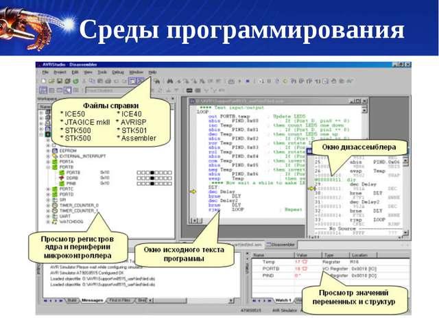 Среды программирования текстовый редактор компилятор средства автоматизации с...