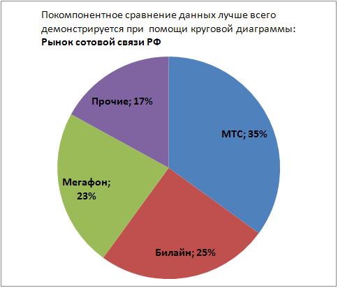 http://baguzin.ru/wp/wp-content/uploads/2010/05/%D0%A2%D0%B8%D0%BF1.bmp