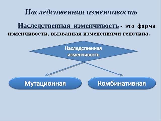 Наследственная изменчивость Наследственная изменчивость- это форма изменчи...