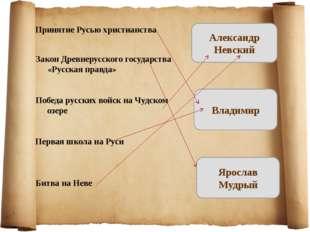 Принятие Русью христианства Закон Древнерусского государства «Русская правда»